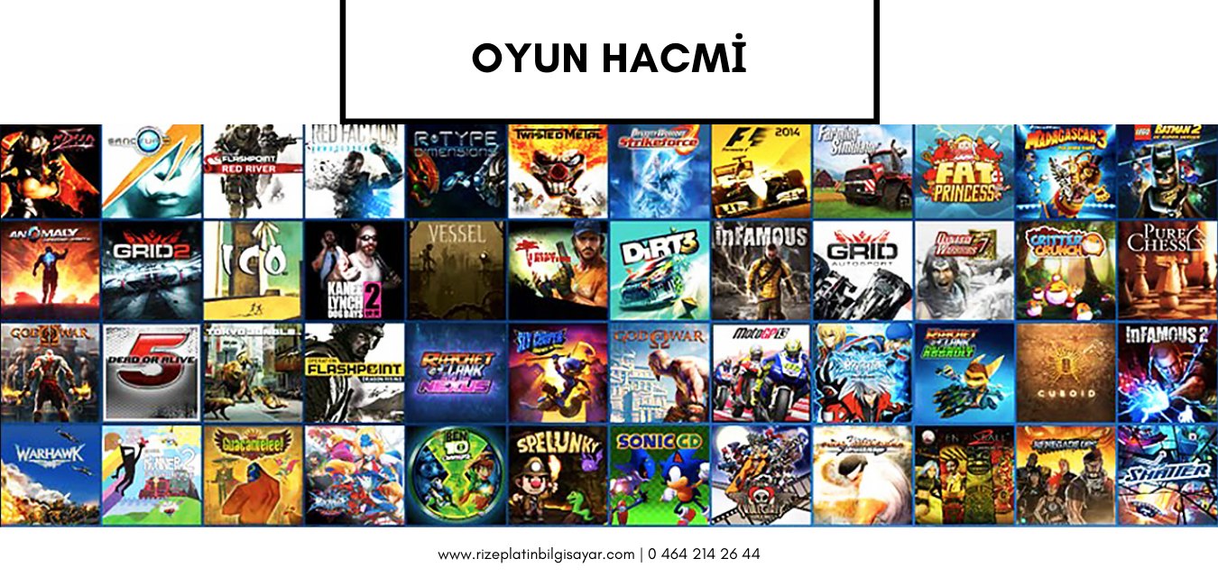 Rize Playstation 5 | Oyun Hacmi